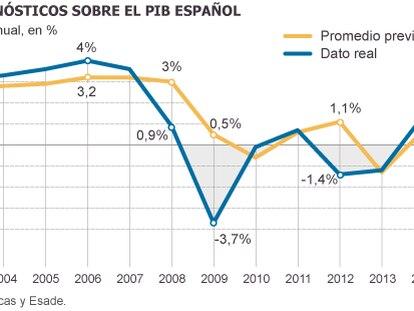 Informações em Espanhol.