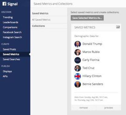 O novo serviço 'Signal' permite gravar 'posts', métricas ou buscas para usar em um trabalho jornalístico posterior.