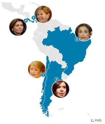 Presidentas latino-americanas a partir de 2000