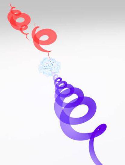 Esquema do feixe de luz gerado com uma velocidade de rotação controlável.