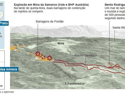 Avalanche de lama em Minas Gerais