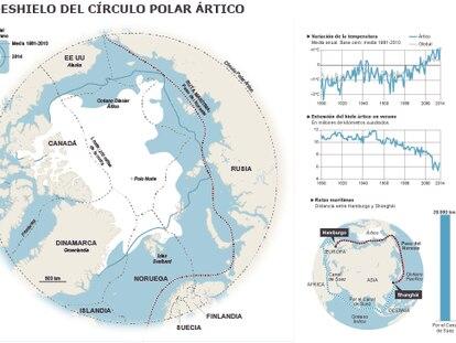Nova guerra fria começa a despontar no Ártico