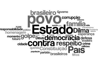 Levantamento feio pelo Monitor de Temas mostra as palavras mais usadas pelos deputados na votação do impeachment de Dilma Rousseff em 17.04.