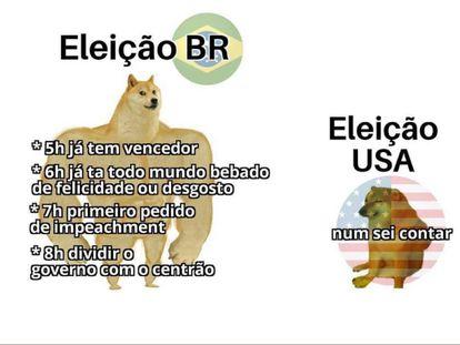 Memes para aliviar a ansiedade causada pelas eleições 'sem fim' dos EUA