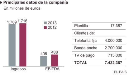 As empresas e a Anatel.