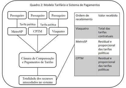 Tese de Baumgratz mostra modelo tarifário definido em contrato