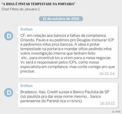 Dallagnol propõe pedir informações aos bancos em vez de investigá-los.
