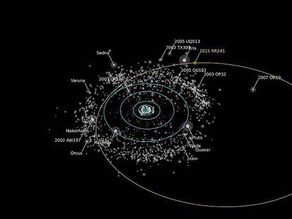 A órbita do novo planeta anão assinalada em amarelo