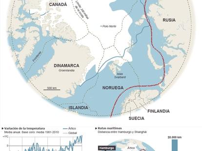 O desgelo do Círculo Polar Ártico