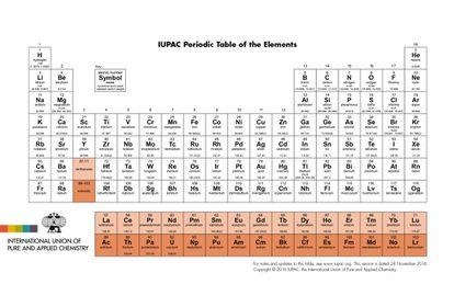 A tabela periódica atualizada pela União Internacional de Química Pura e Aplicada.