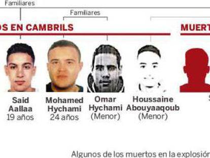 Depois de Barcelona, Jihadistas de Ripoll tentaram massacre a facadas em Cambrils