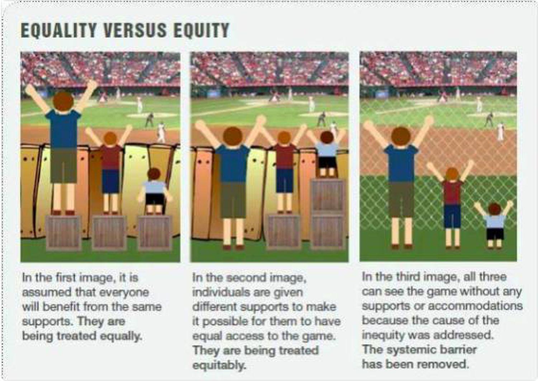 Nesta versão, o cerca é substituida por uma grande através da qual todo mundo pode ver a partida, isto é, busca-se uma solução para a causa da desigualdade.