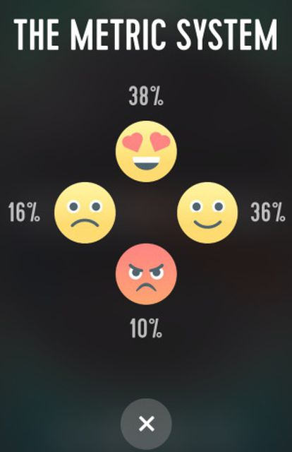 38% dos usuários do Hater amam o sistema métrico decimal. Chupa, milha!