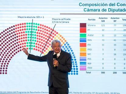 O presidente do México, Andrés Manuel López Obrador, mostra os resultados eleitorais na coletiva de imprensa realizada na manhã de terça-feira.