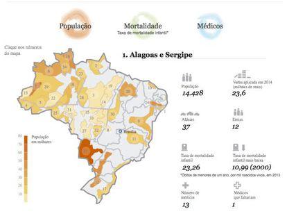A situação da saúde indígena no Brasil