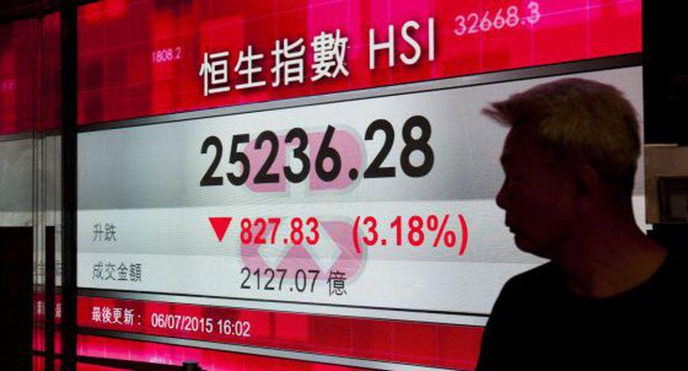 Telão com o índice de referência Hang Seng em Hong Kong.