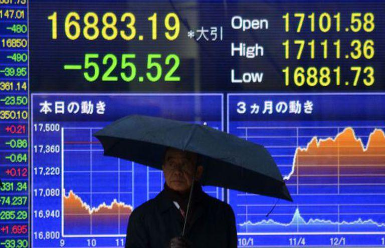 Cotações do Nikkei, que sofreu sua maior queda em dez meses.
