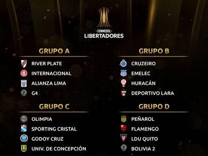 Internacional cai no grupo do River Plate, que ainda pode ter o São Paulo.