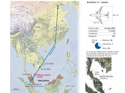 A rota do voo MH370