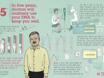 O teste de DNA será comum nas consultas médicas.