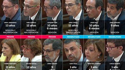 Os condenados após o julgamento do 'procés' independentista.