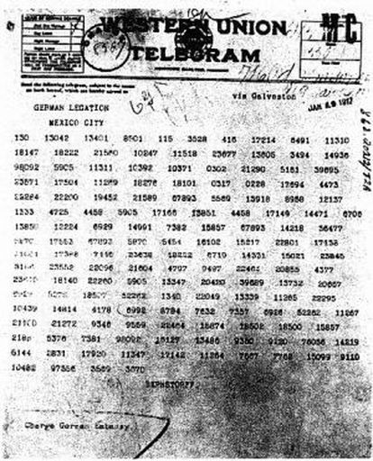 Imagem do telegrama Zimmerman.