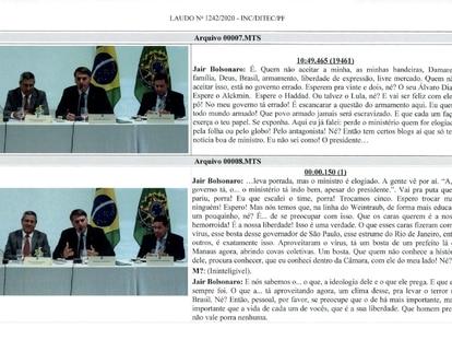 Reprodução da transcrição da reunião entre o presidente Jair Bolsonaro e sua equipe de Governo.