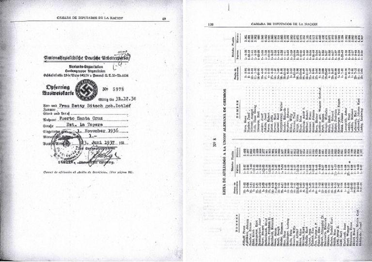 Capa da lista de nomes de 12.000 contribuintes da causa nazista na Argentina.