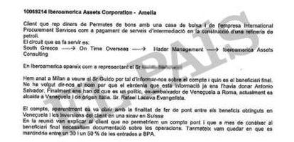Ata interna da Banca Privada d'Andorra (BPA), datada de 29 de maio de 2009, que menciona a vinculação entre a empresa Iberoamerica Assets Corporation e o governador de Carabobo, Rafael Lacava.