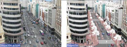 O projeto para remodelar a Gran Vía apresentado pela Prefeitura.