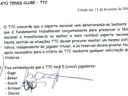 A ata de fundação do Tatú Tênis Clube