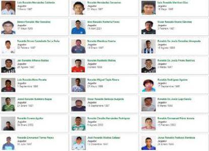 Lista dos jovens jogadores mexicanos chamados Ronaldo.
