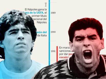 Maradona, deus e demônio. Os eventos que marcaram os dois lados da vida do ídolo do futebol