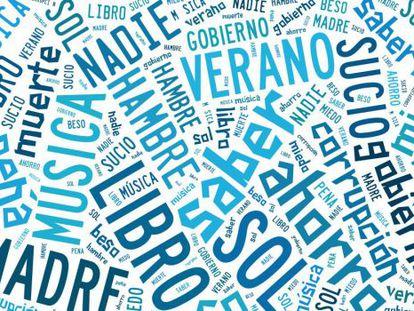 Espanhol é o idioma mais positivo entre os 10 analisados.