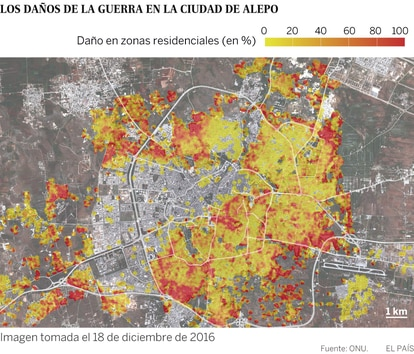 Os danos da guerra na cidade de Aleppo.