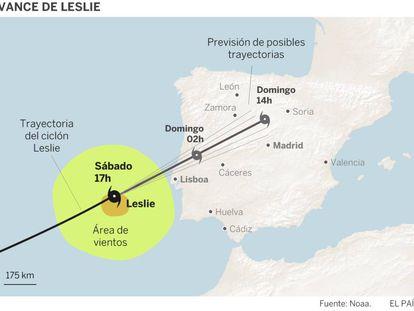 Previsão da trajetória do furacão Leslie nas próximas horas.