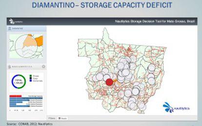 Mapa dos silos de armazenamento de grãos em Mato Grosso.