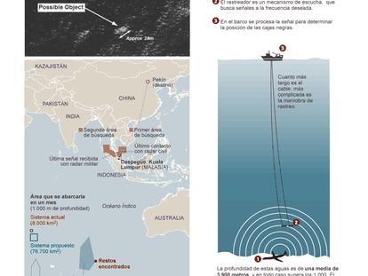 As buscas pelo avião no oceano Índico