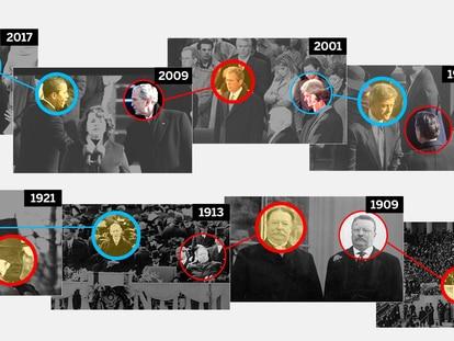 Percurso visual: Trump rompe com 150 anos de tradição democrática