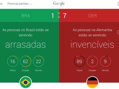 Tela do Google Trends após a goleada da Alemanha sobre o Brasil.