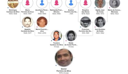 Parte da árvore genealógica de Silva. À esquerda, descendentes de escravos carregam o sobrenome dos 'donos' de seus antepassados. À direita, família materna, de senhores de escravos